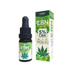 CBN 5% plus CBD 3%; CBN to kannabinol, niepsyachaktywny składnik konopi o działaniu nasennym, uspokajającym i przeciwzapalnym; olejek z cbd może działać mocniej jeśli jest w nim także CBN!